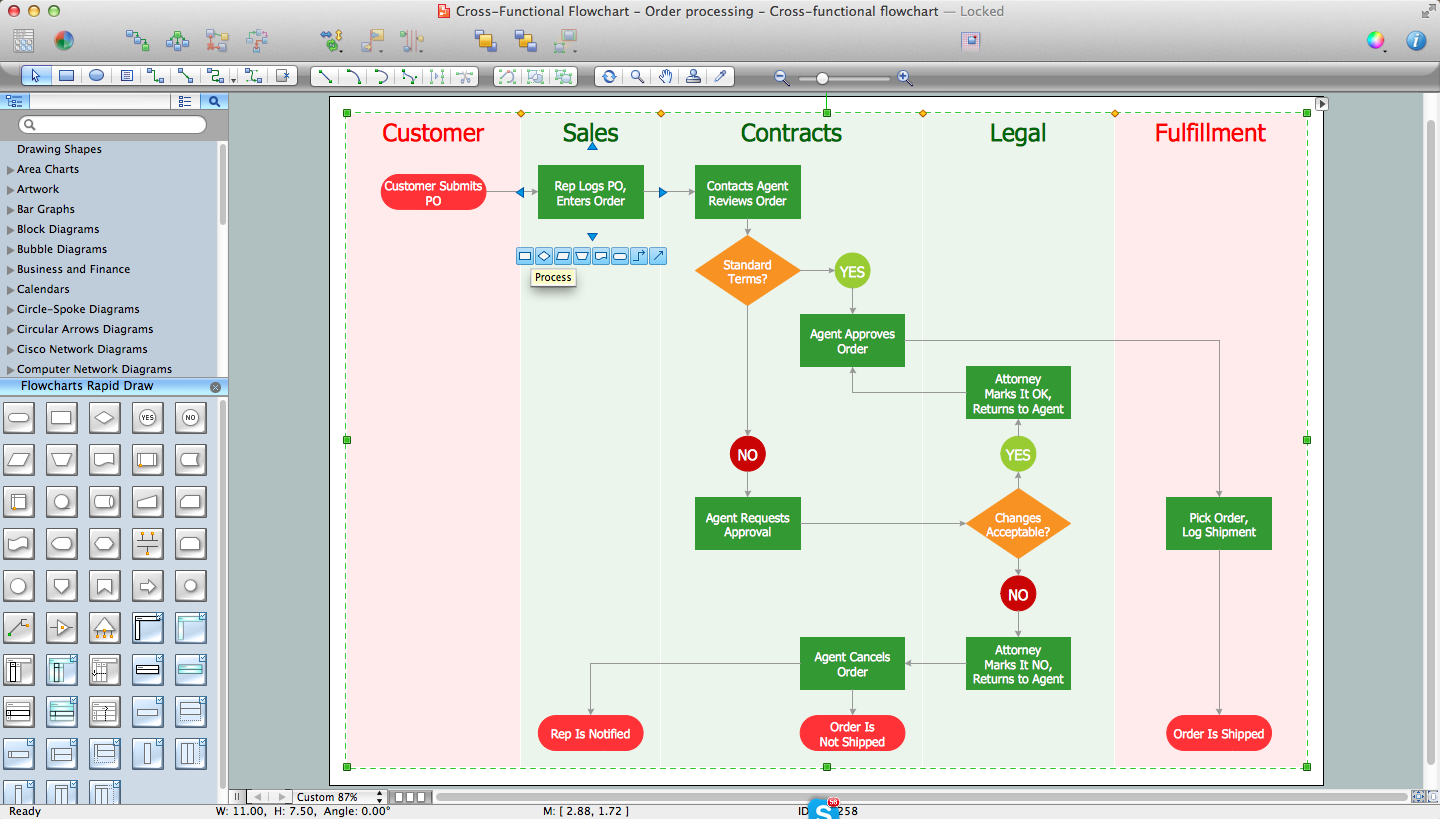 create flow chart on mac business process modeling tool