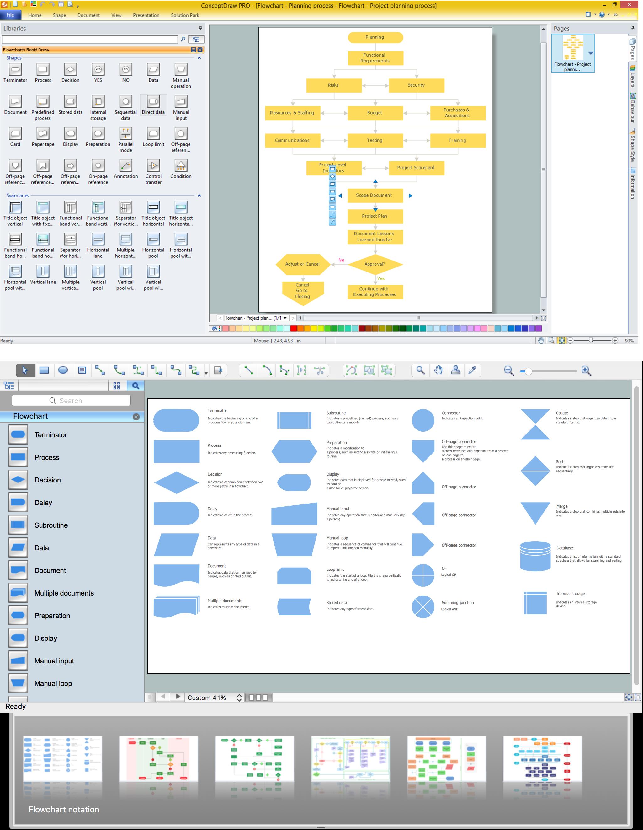 Easy Flowchart Program, flowchart symbols, process flow diagram, this is flowchart maker