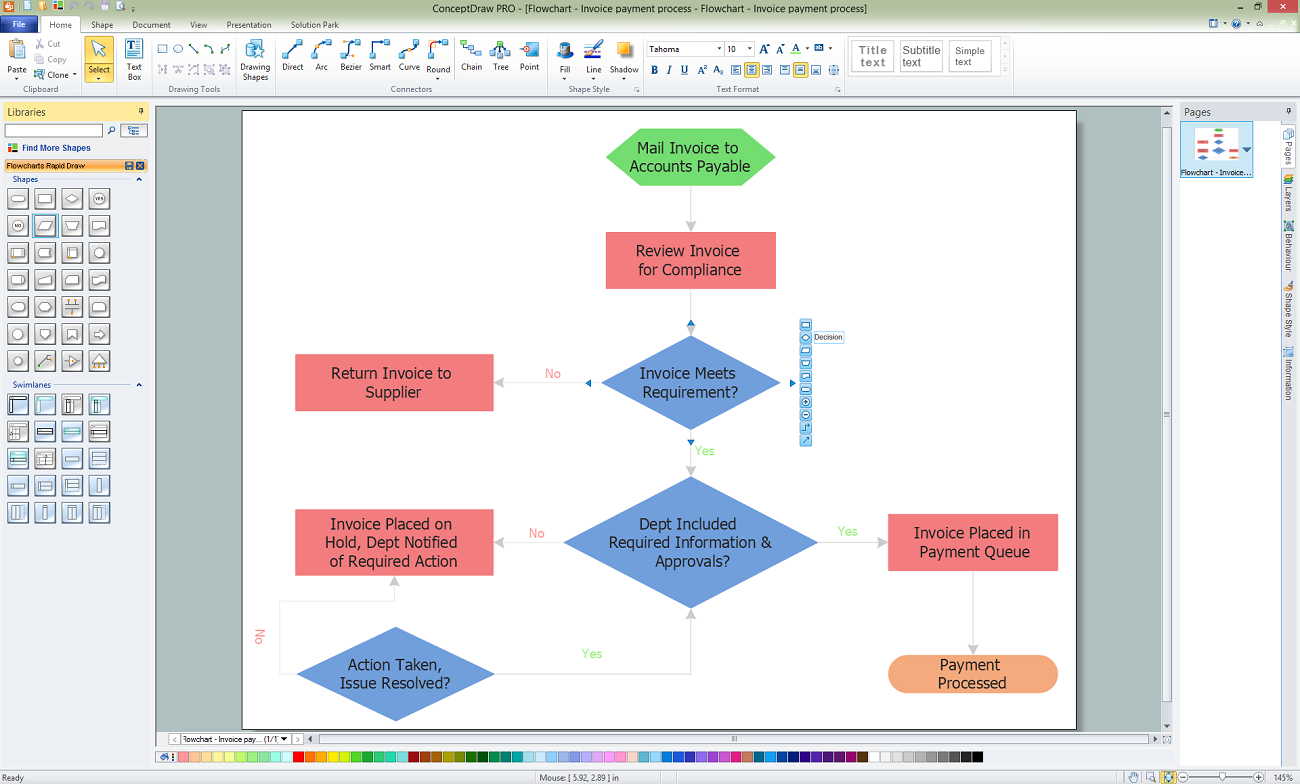 flowchart software free trial for mac pc business process rh conceptdraw com process flow diagram wastewater process flow diagramming