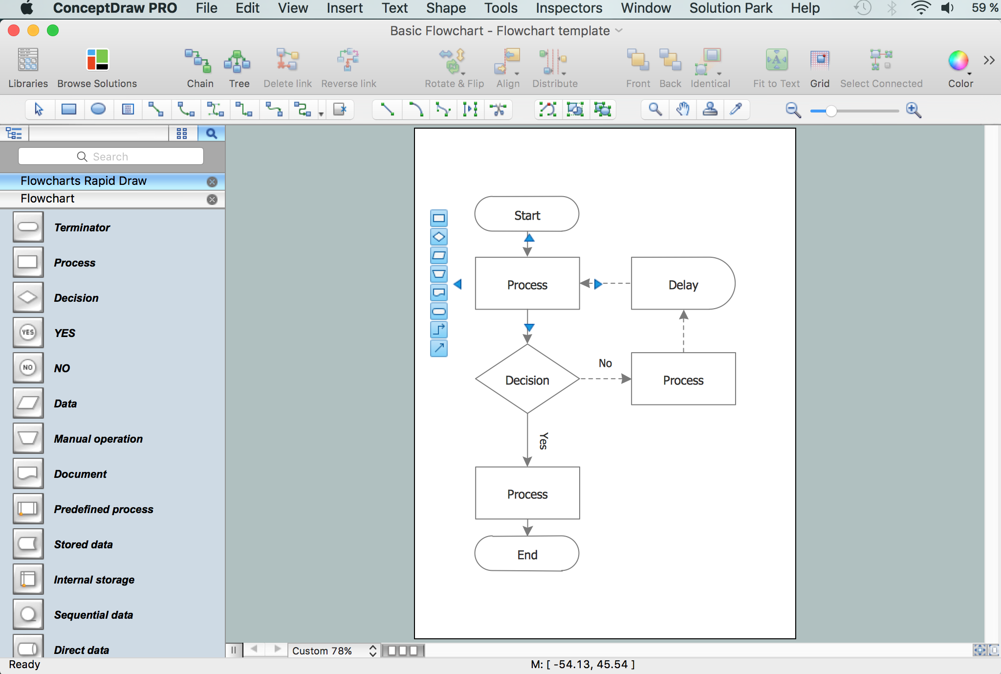 How to create a flowchart using conceptdraw free trial for Free organizational chart template for mac