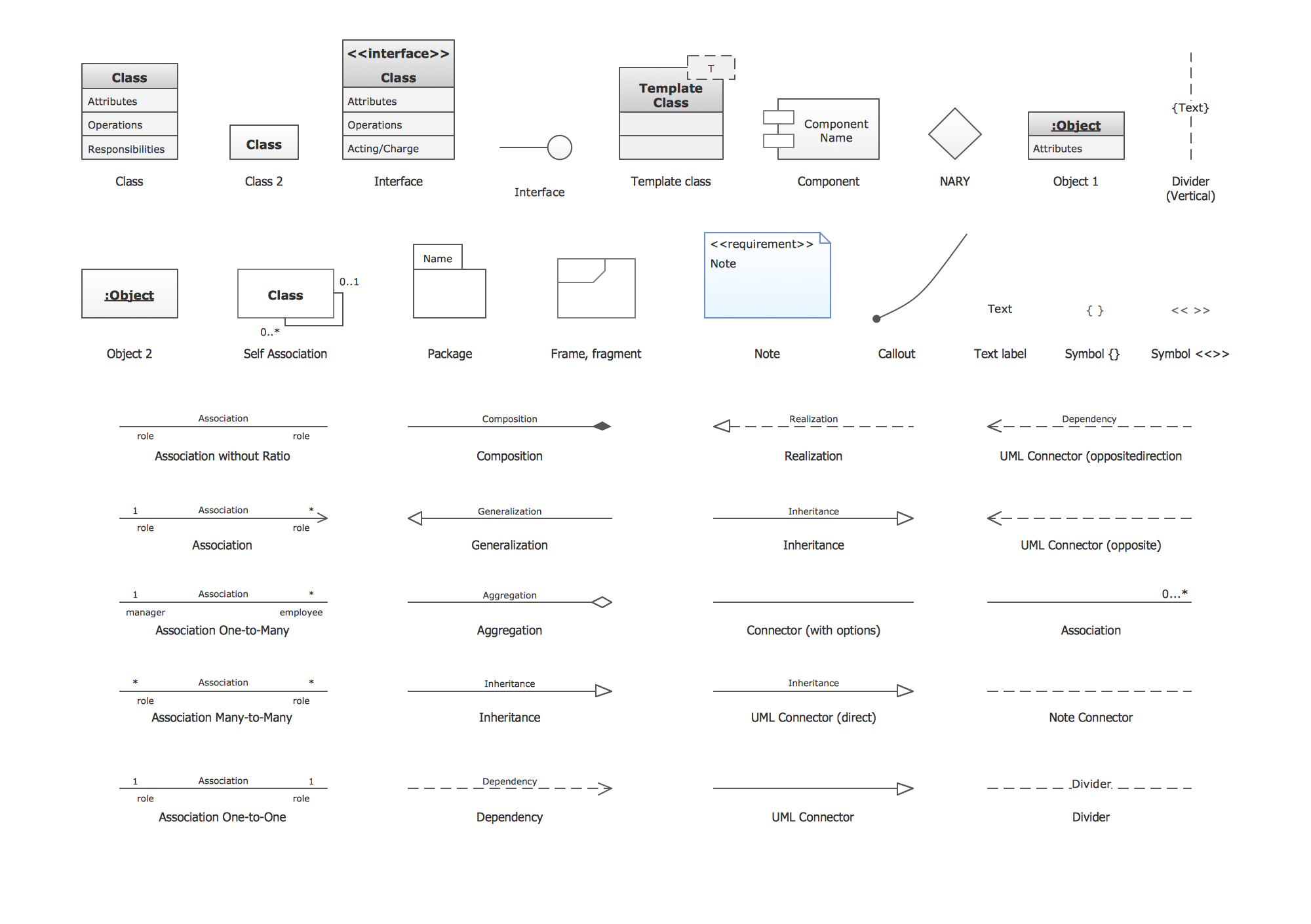 UML class diagrams. Design elements
