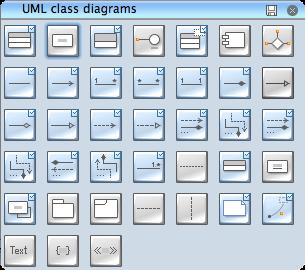 uml class - library