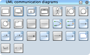 uml communication