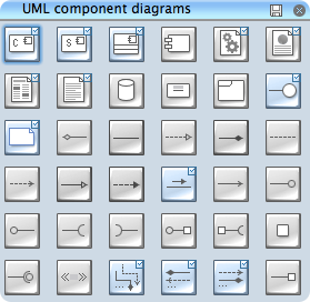 uml components - library