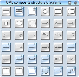 uml composite structure - library