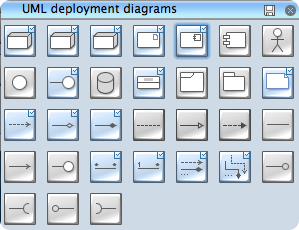 uml deployment - library
