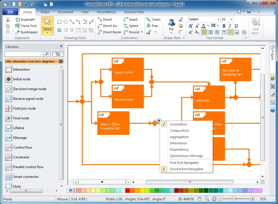 Interaction Overview Diagram Uml2 0