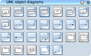 uml object - library