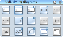 UML Timing Library