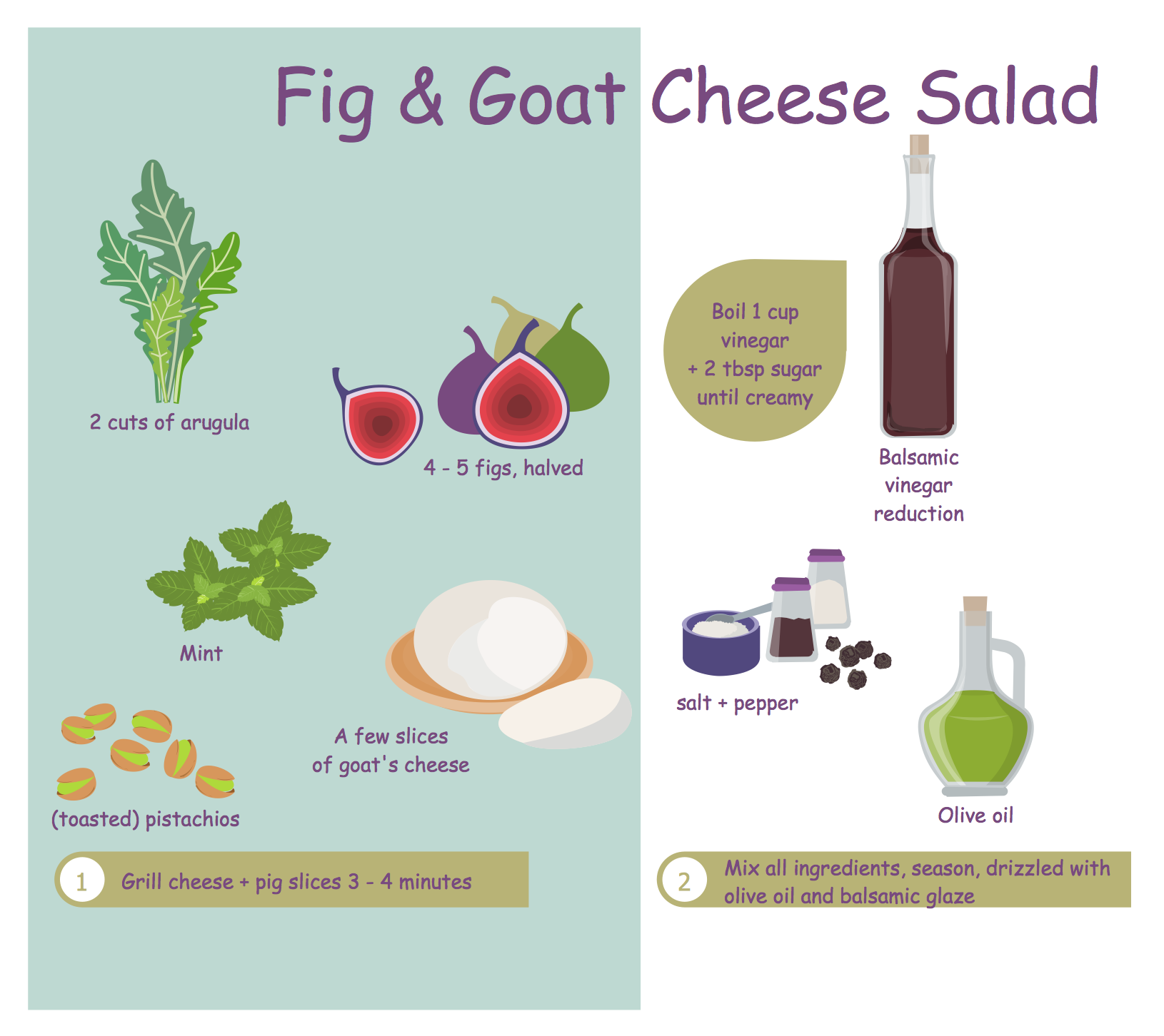 Dinner Recipes - Fig and Goat Cheese Salad