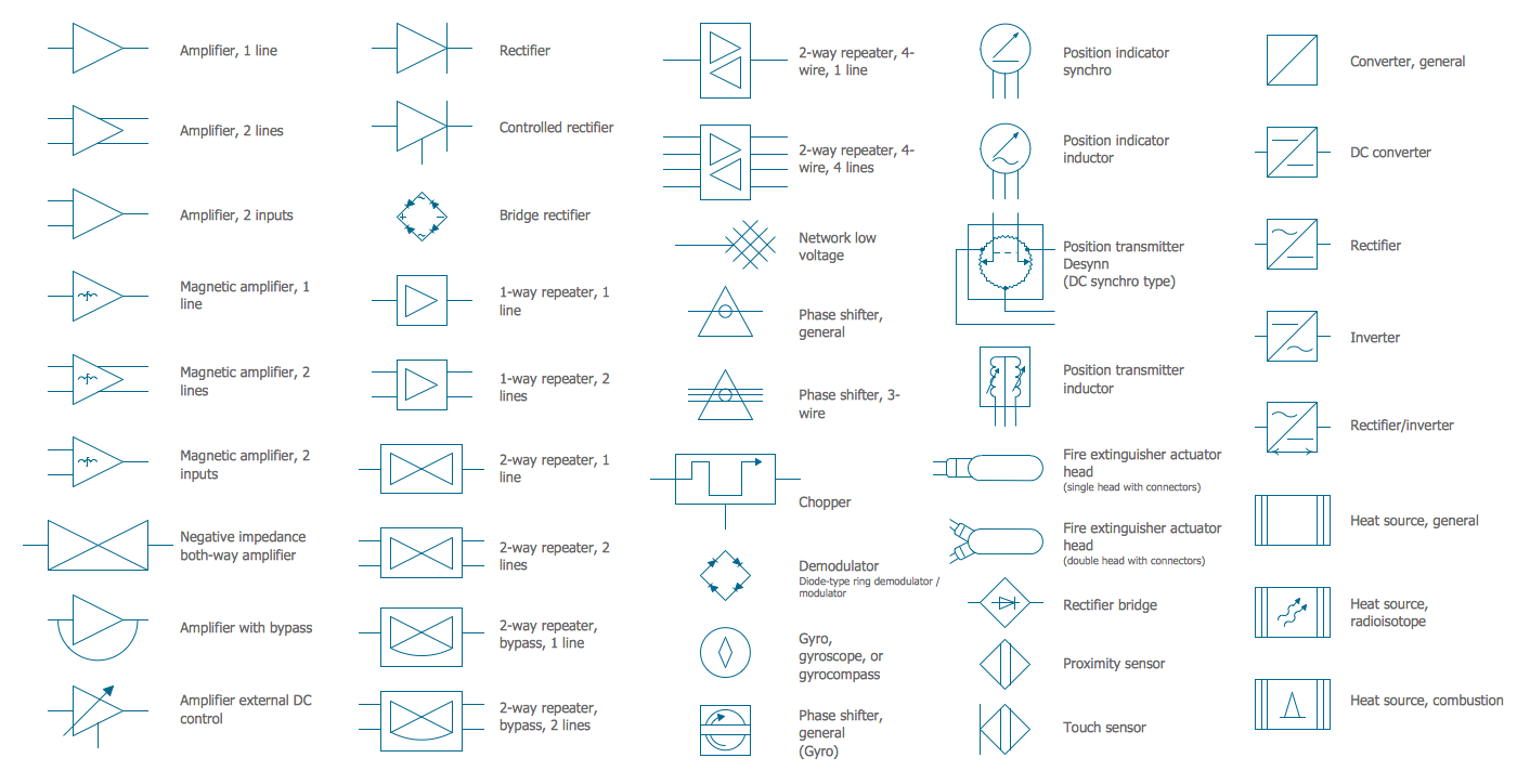 electrical symbols electrical diagram symbols rh conceptdraw com mechanical engineering diagram symbols engineering drawings symbols pdf