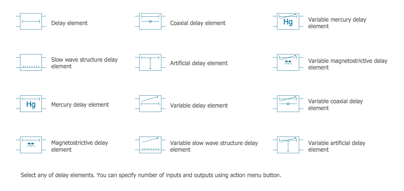 Delay Elements Library, electrical symbols