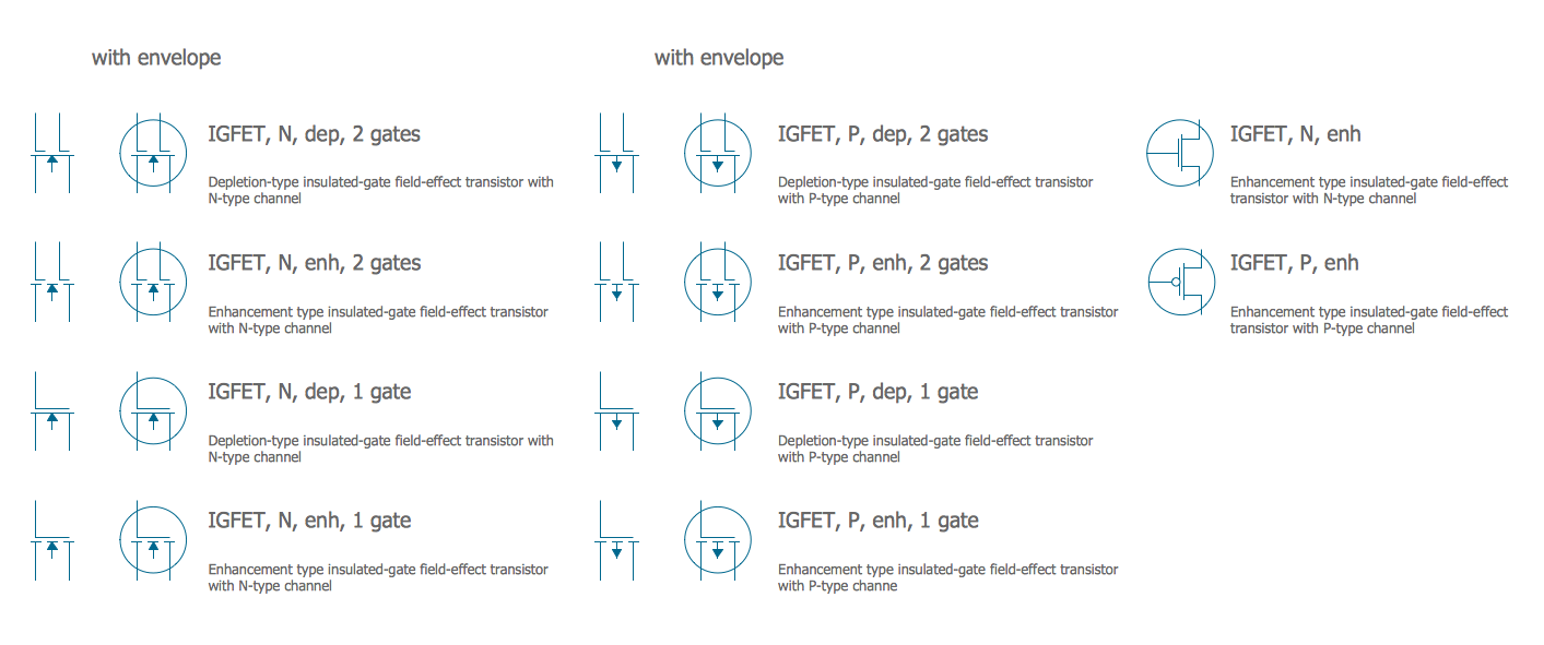 IGFET Library, electrical symbols