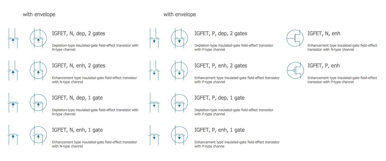 IGFET Library, electrical symbols