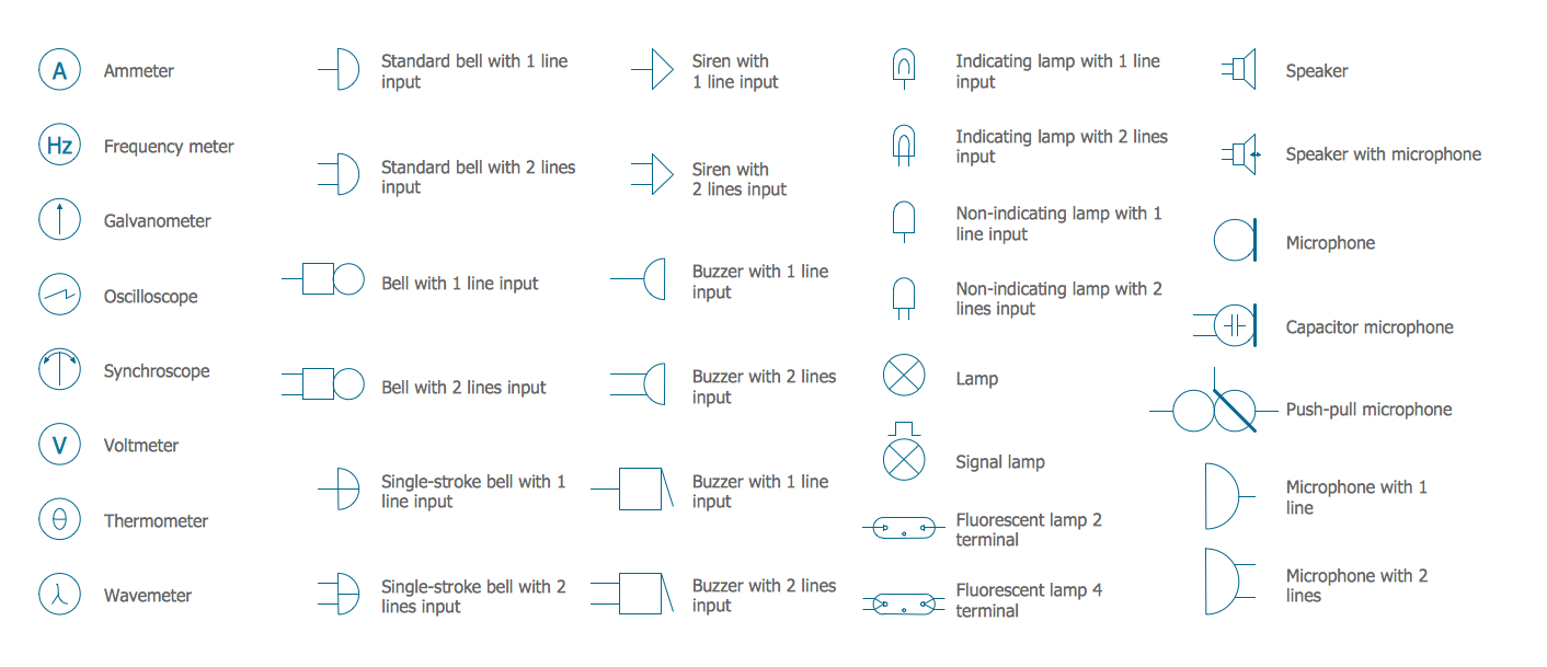 Lamps, Acoustics, Readouts Library, electrical symbols
