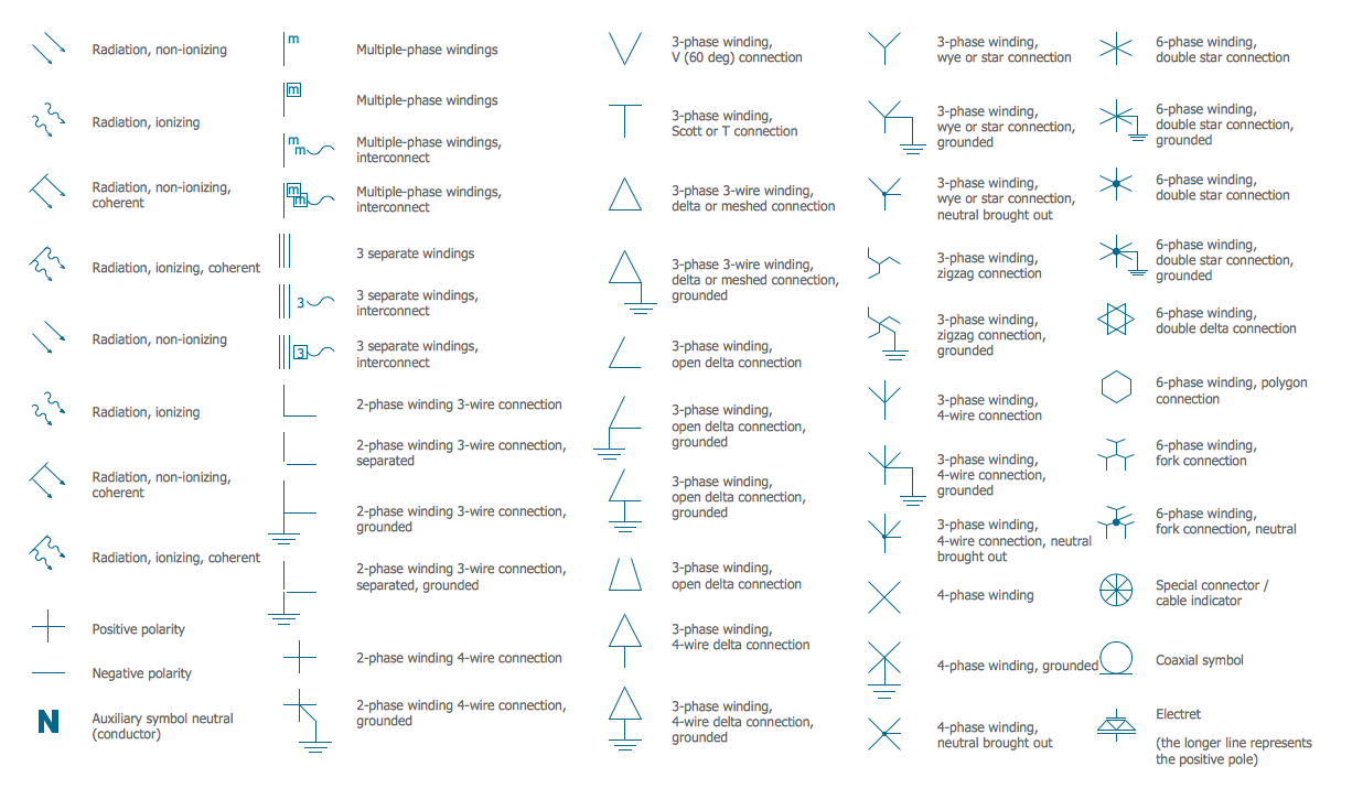 Electrician Electrical Wiring Diagram Symbols from www.conceptdraw.com