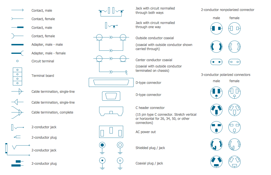 Electrical Symbols Diagram Set 3 Light Wire Schematic Terminals And Connectors Library