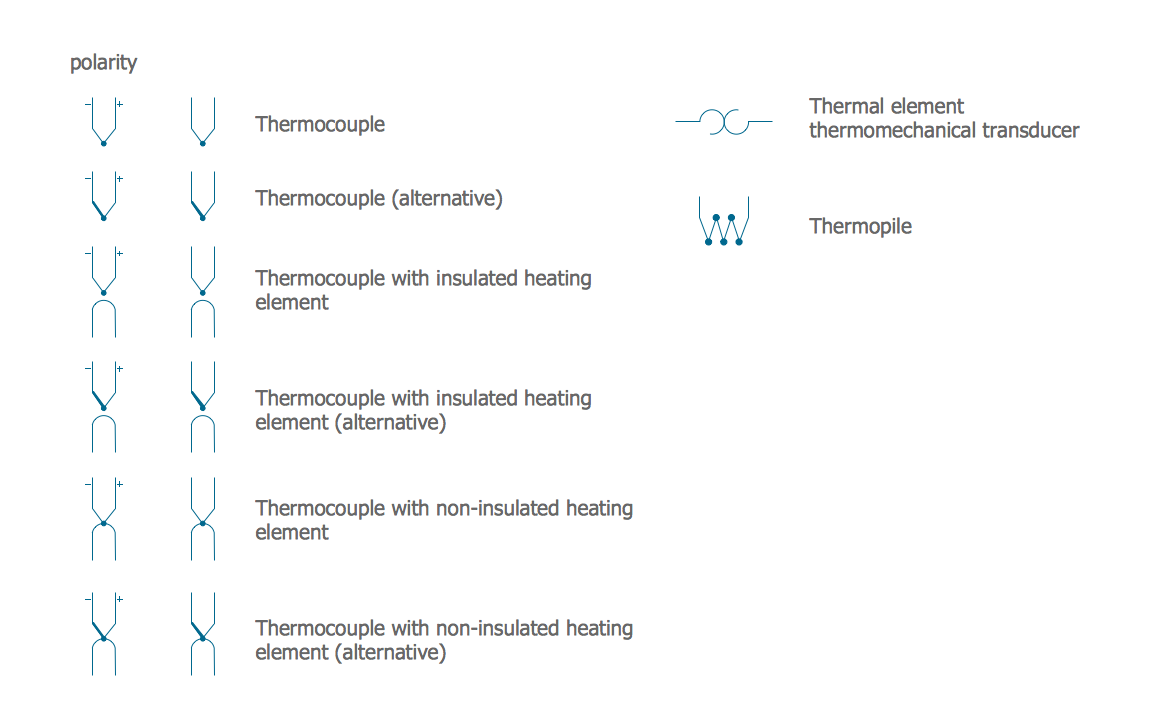 Thermo Library, electrical symbols