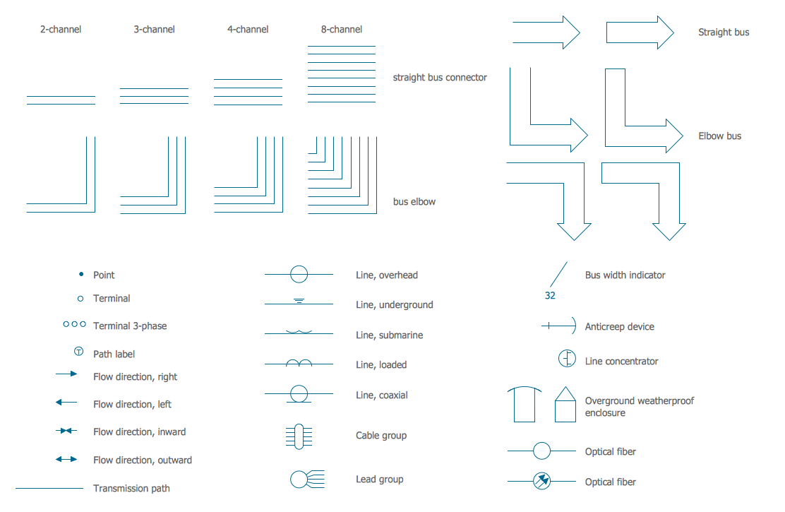 Transmission Paths Library, electrical symbols