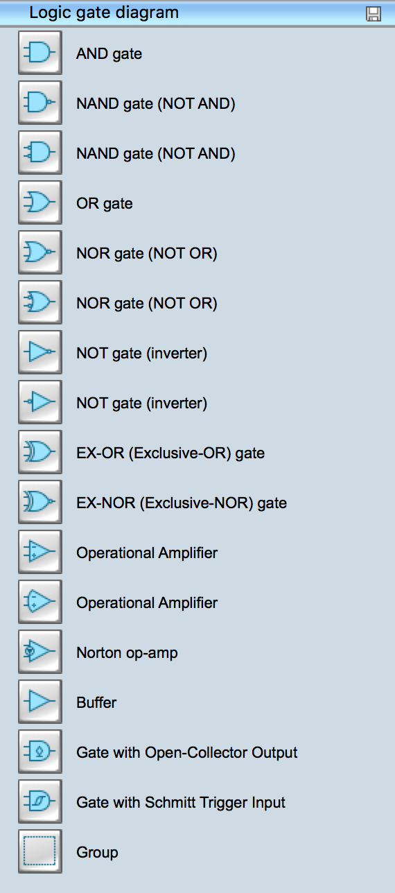 Electrical symbols logic gate diagram electrical symbols logic gate diagram ccuart Images