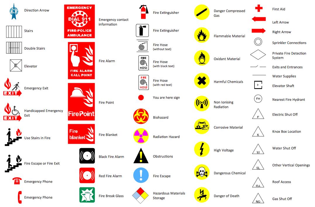 Emergency Plan | Sample Fire Emergency Plan