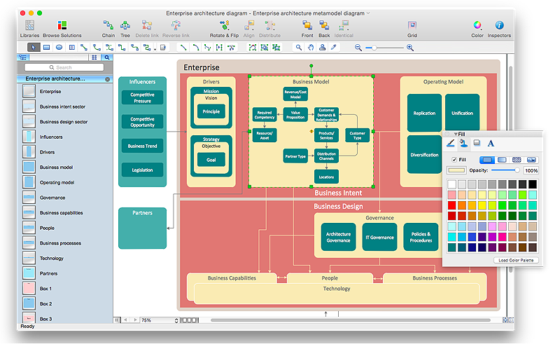 creating an enterprise architecture diagram   conceptdraw helpdeskea diagram template  result  an enterprise architecture