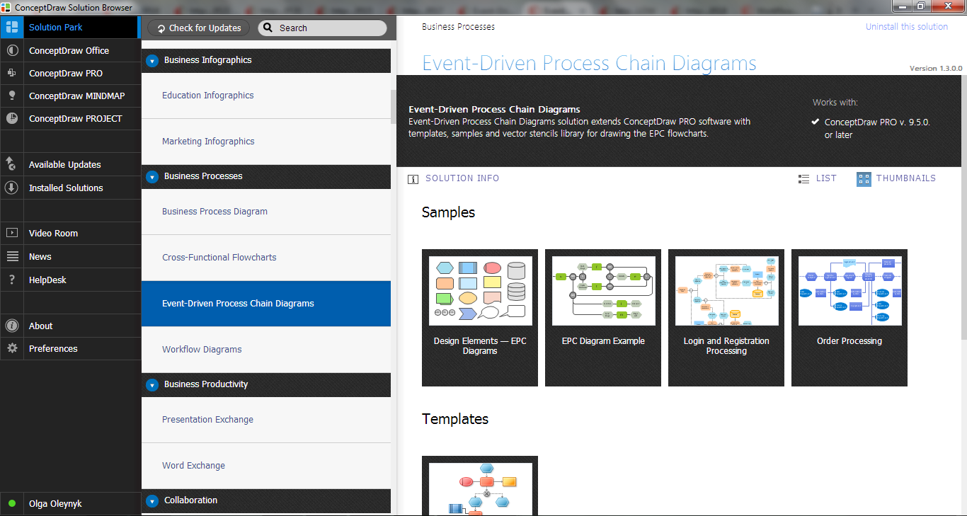 Event-driven Process Chain Diagrams EPC Solution in ConceptDraw STORE