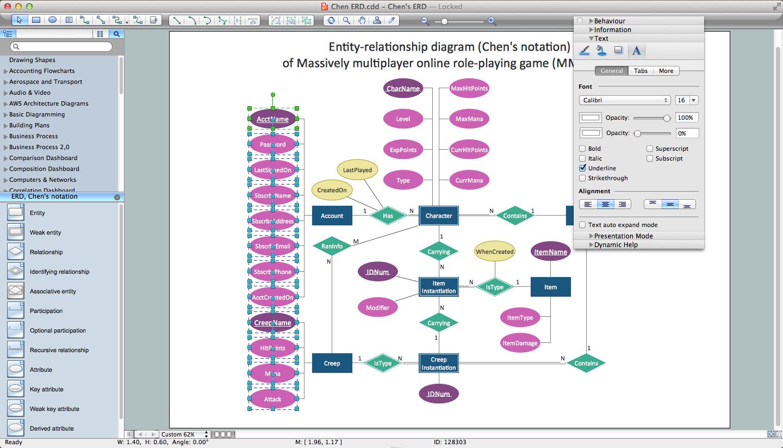 relationship diagram pdf