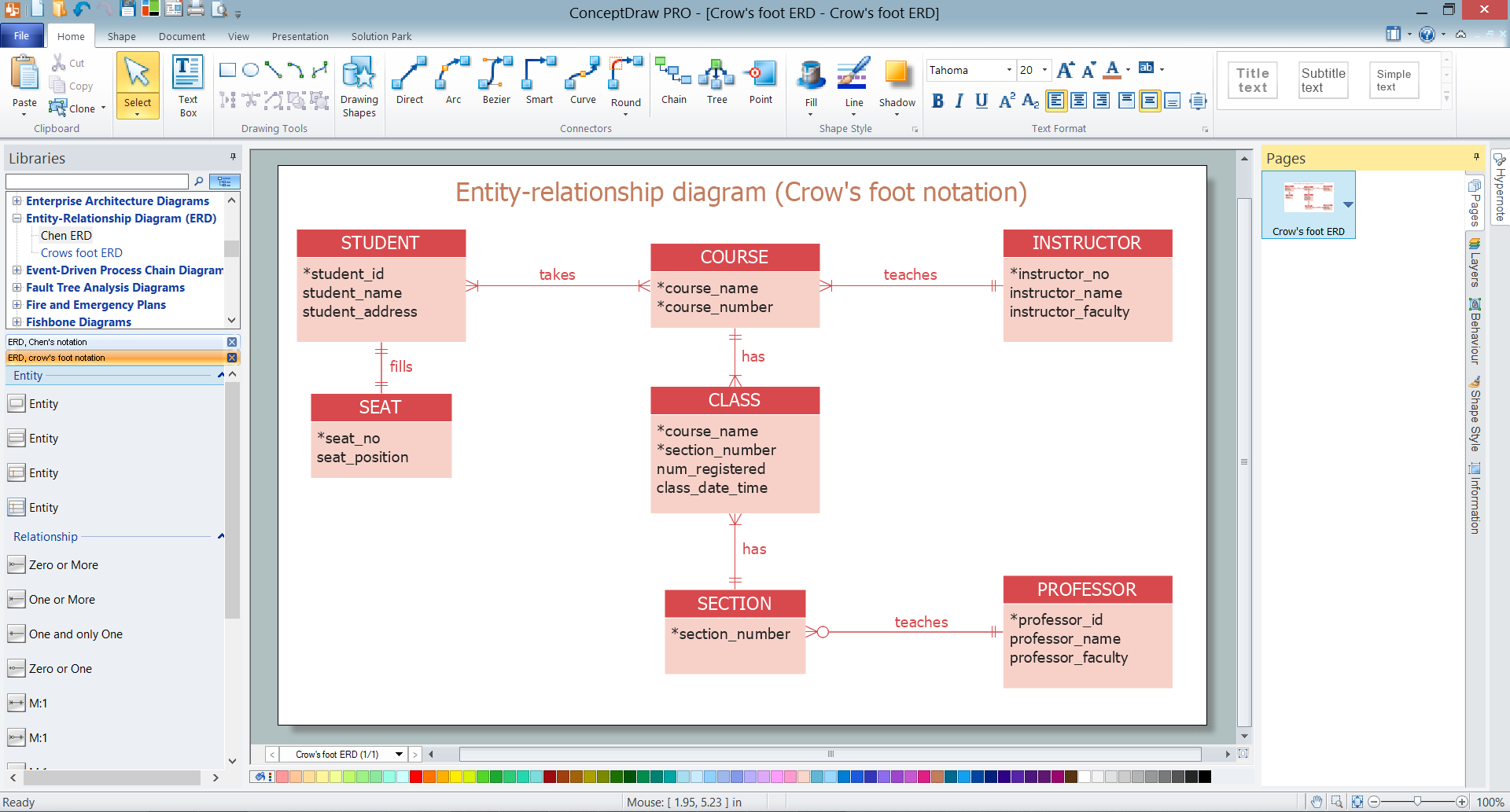 Entity relationship diagram - ERD sample, Crow's Foot notation