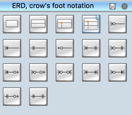 crow s foot notation