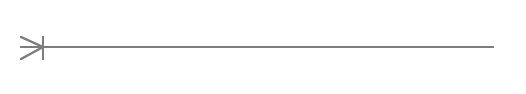 ERD symbol -  Entity relationship