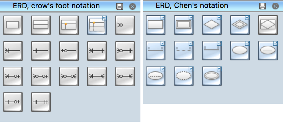 ER Diagram symbols - Chen's and Crow's Foots notation