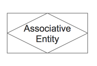 ERD Symbols and Meaning - Associative Entity