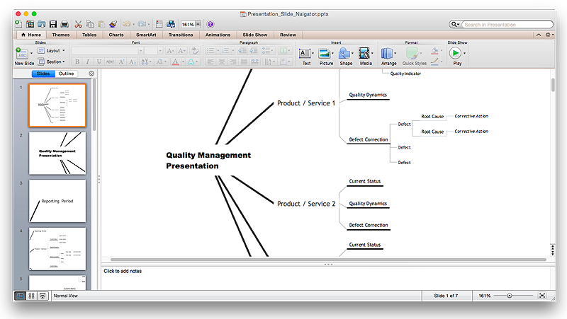 Mind Map presentation in PowerPoint