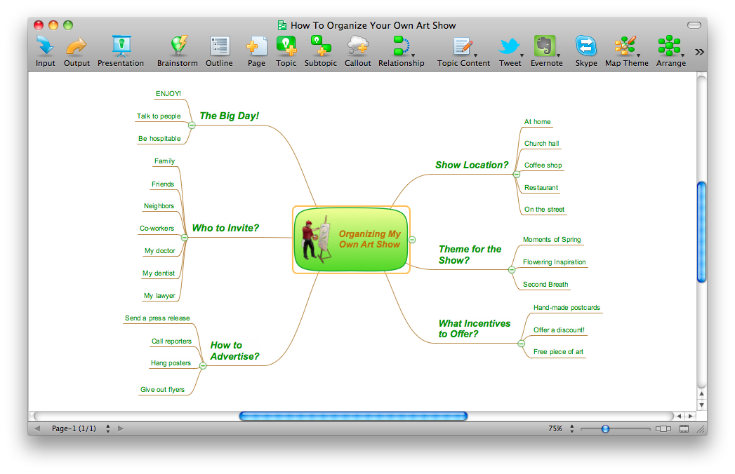 ConceptDraw MINDMAP example - How to organize your own art show