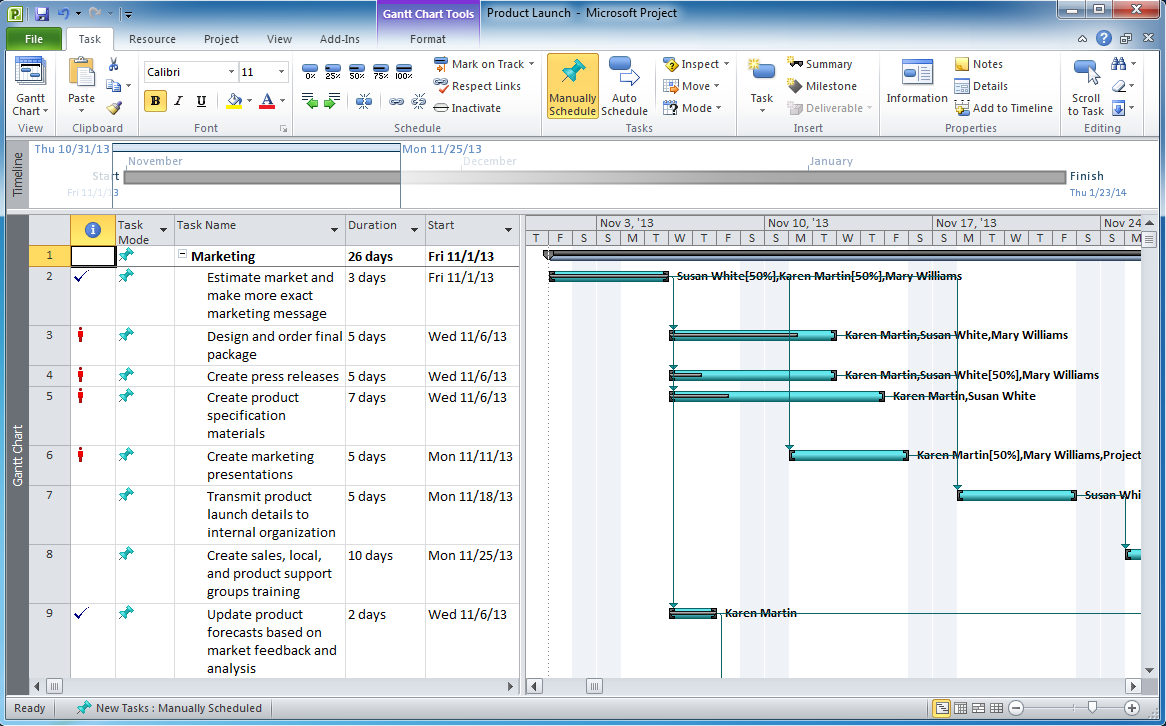 Export from ConceptDraw MINDMAP to MS Project XML