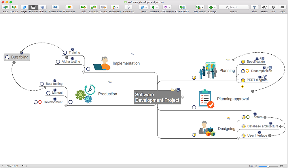 mind-map-project