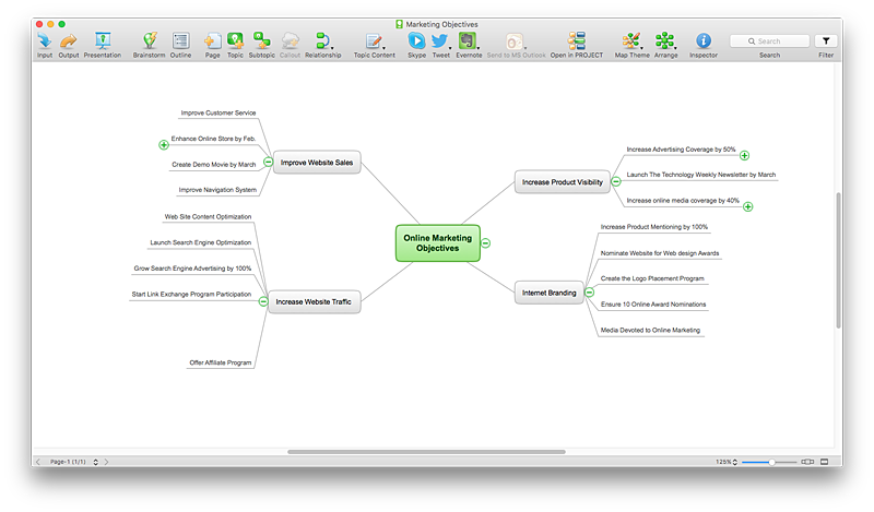 convert-this-mind-map-to-word