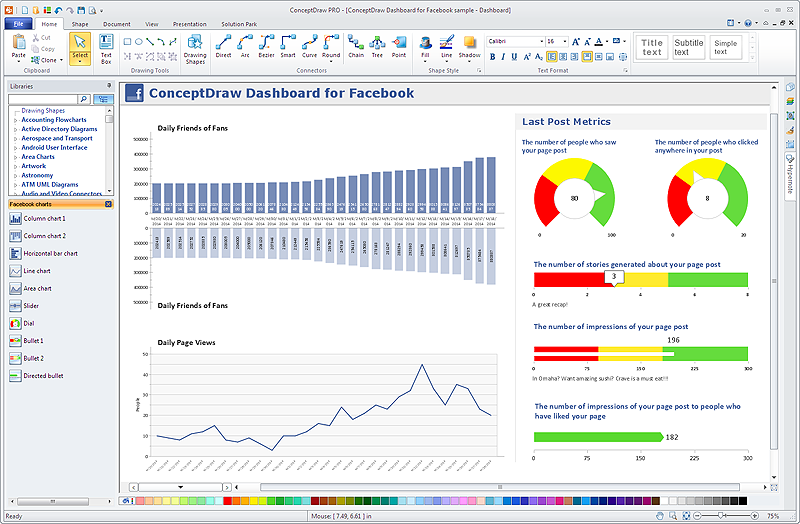 Facebook account dashboard