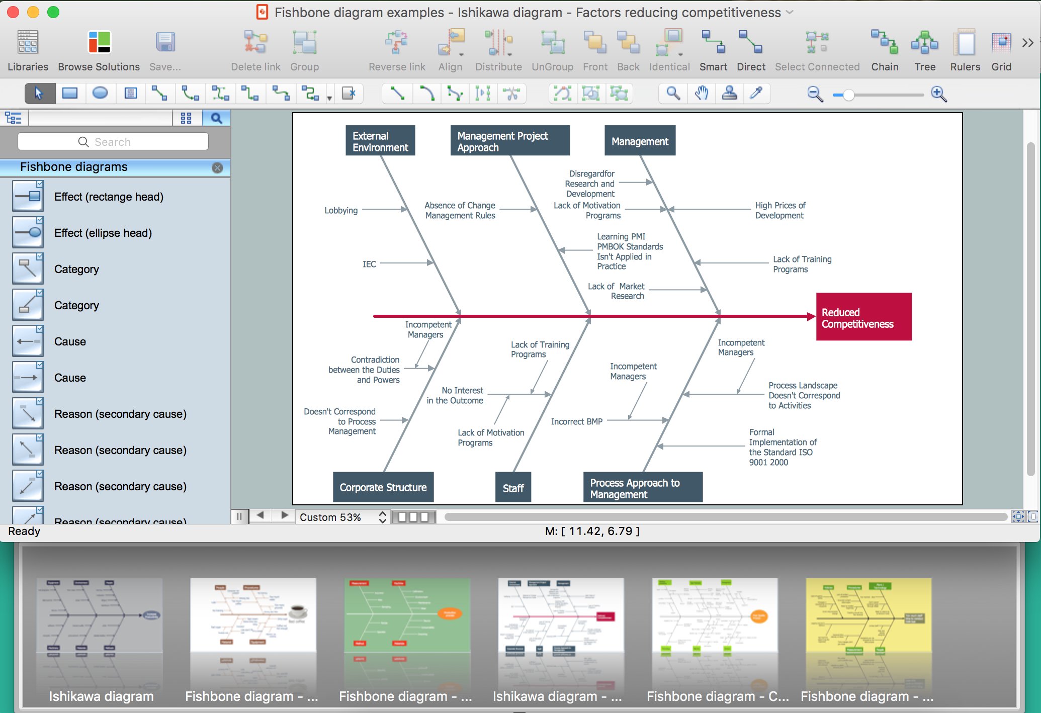 Fishbone Diagram Construction with ConceptDraw PRO