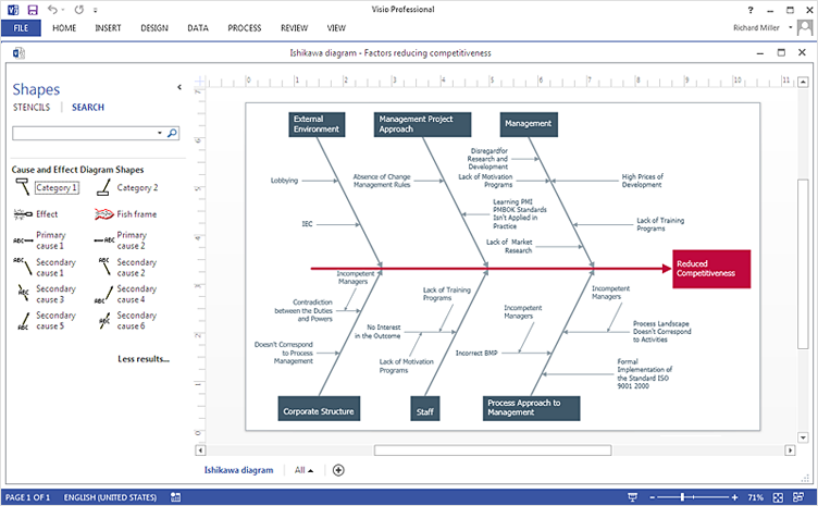 How To Create  Cause and Effect (Fishbone) Diagram in MS Visio