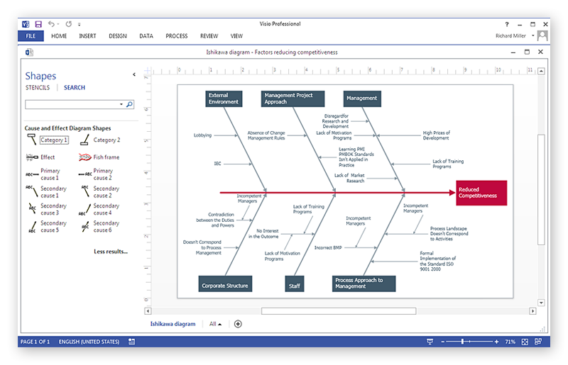 Create visio fishbone diagram conceptdraw helpdesk ms visio cause and effect ishikawa diagram accmission Gallery