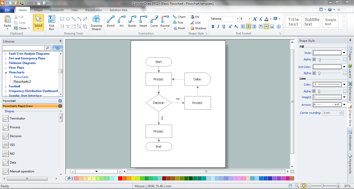 Flow chart online flowchart maker