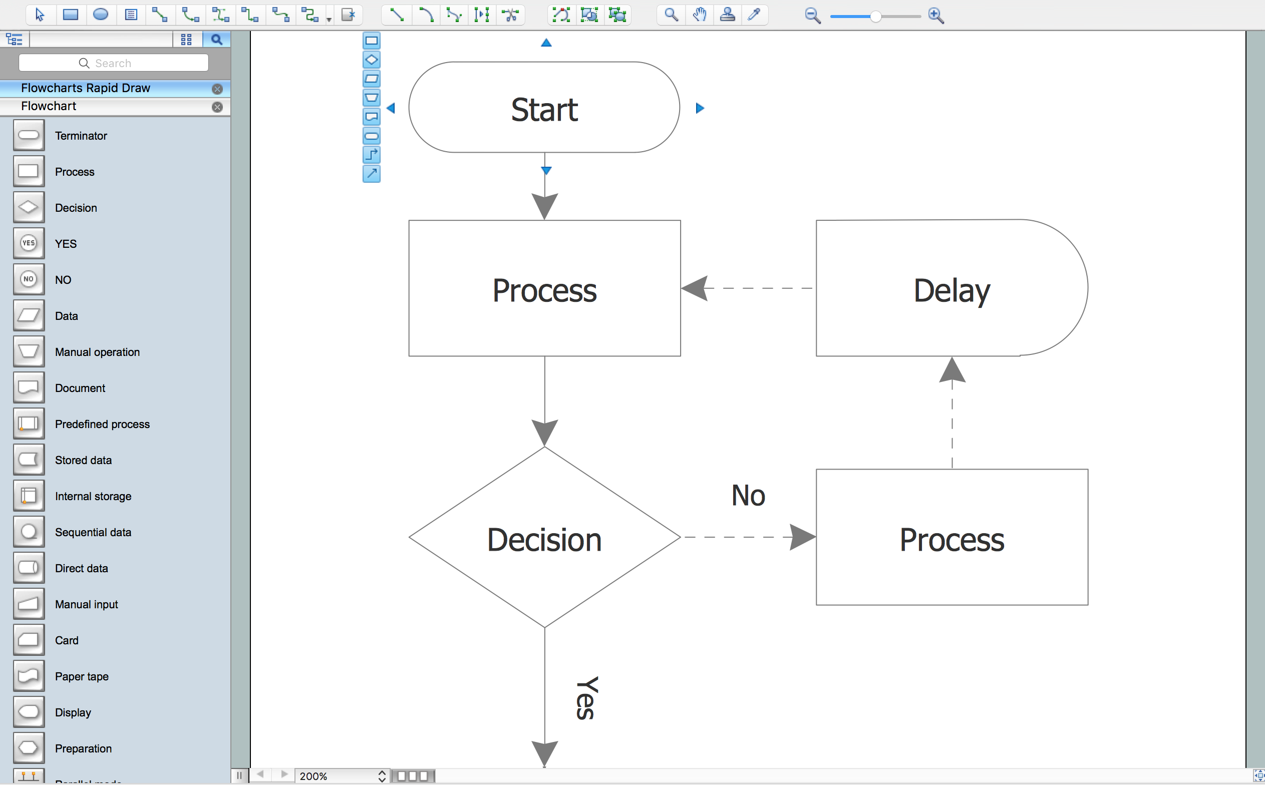 How to design flowchart