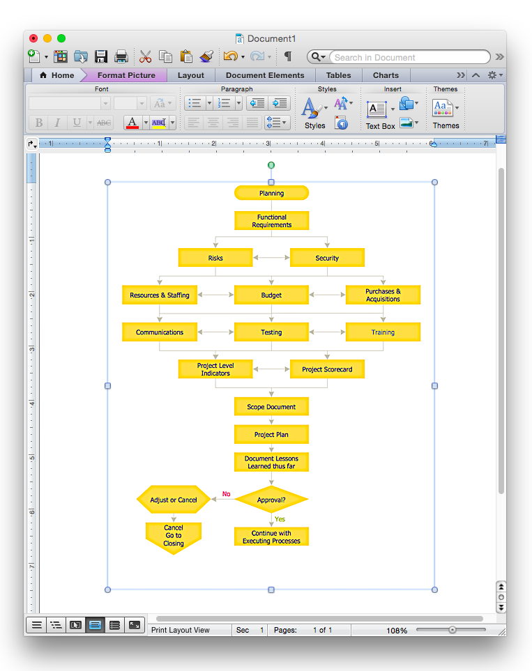 How to add a cross functional flowchart to an ms word document using how to add a flowchart to a ms word document using conceptdraw pro ccuart Image collections