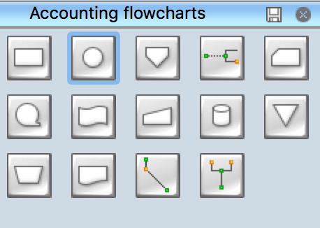 Accounting Flowcharts Symbols