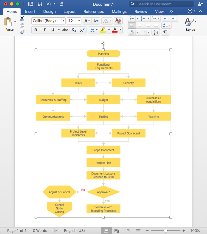 How to Add a Flowchart to MS Word Document *