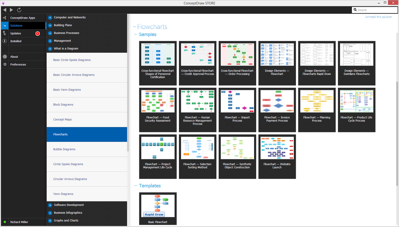 Flowcharting Solution in ConceptDraw STORE