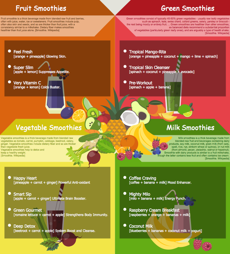Food Images - Smoothies