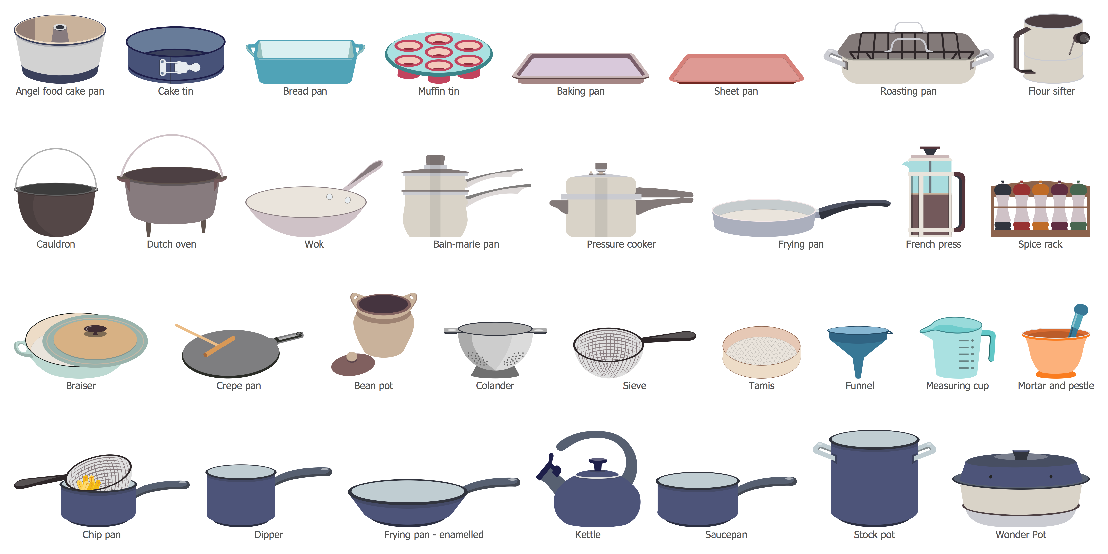 Cookware and Bakeware Library
